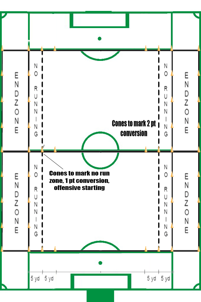 Most Design Ideas Soccer Dimensions Pictures, And